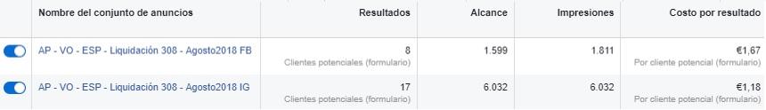 resultados como promocionar publicaciones en instagram sin pasar por facebook - roiting