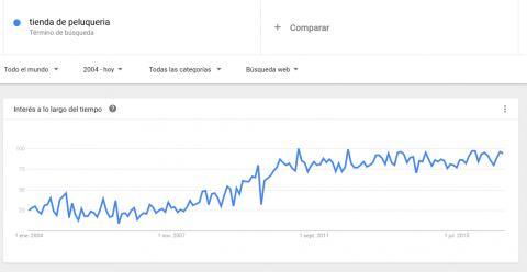 que es google trends y las tendencias de busqueda img2 - roiting