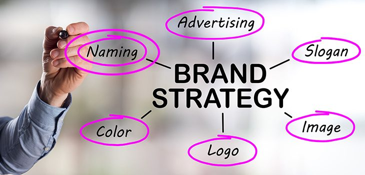 naming cuatro claves para crear tu nombre de marca - roiting
